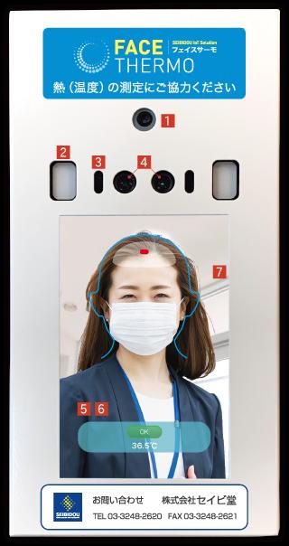 マスク着用時の顔認識と熱(温度)測定が可能な顔認証パネル|レベリック